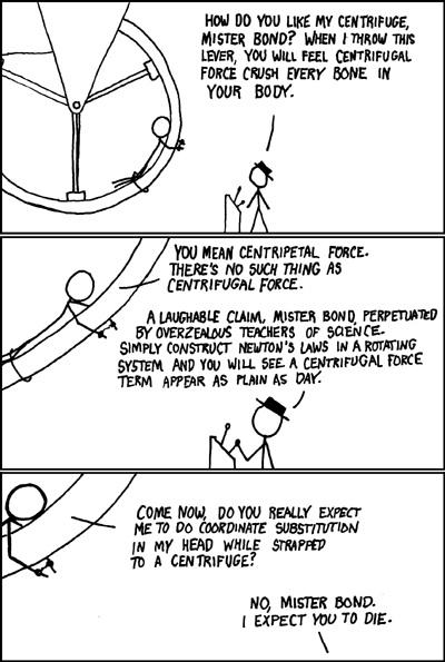 GRCC Physics 201